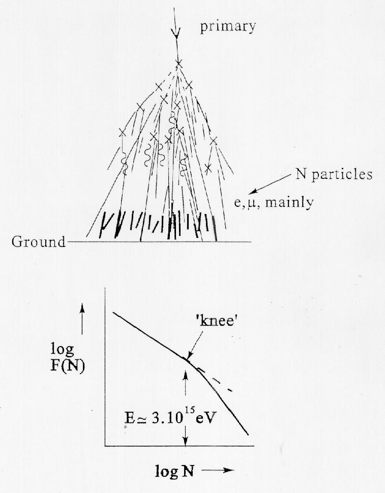 B7200 Kubotum Wiring Diagram